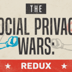 The Social Privacy Wars: Redux